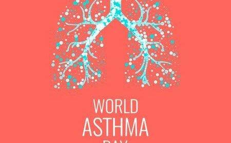 Wereld Astma dag